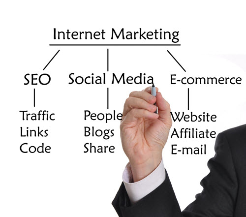 Is Your SEO Game Plan a Winner?