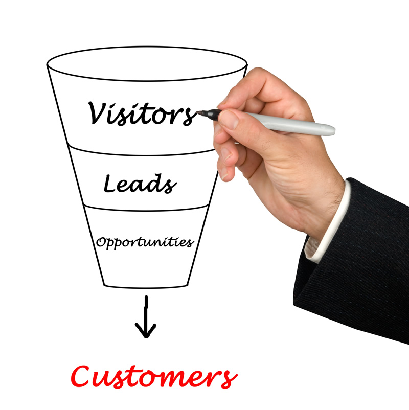 Is Your Marketing Funnel Getting the Job Done?