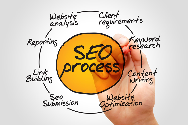 Tips for Navigating the World of SEO Marketing as a First-Time Entrepreneur