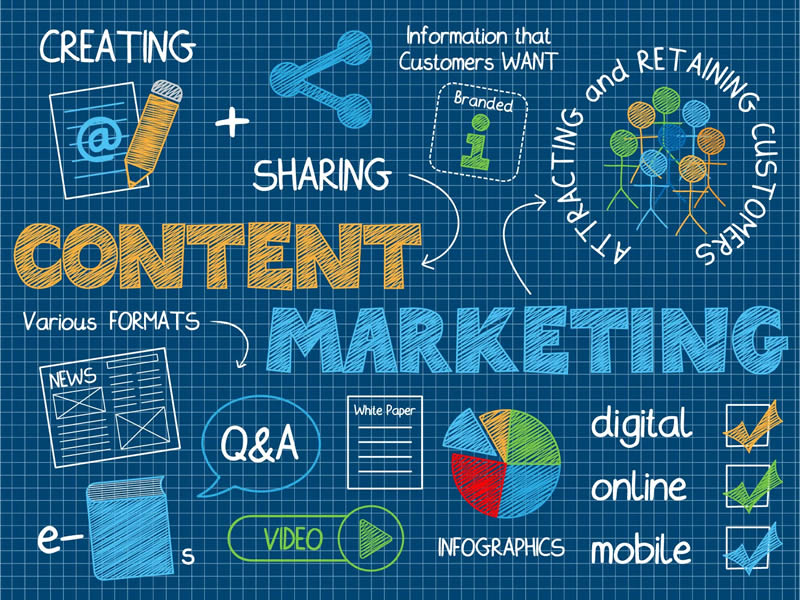 3 Ways to Improve Your Marketing Strategy With Content