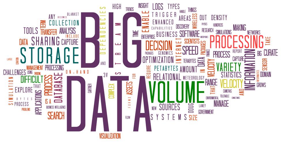 Don't Make Big Data a Big Mess