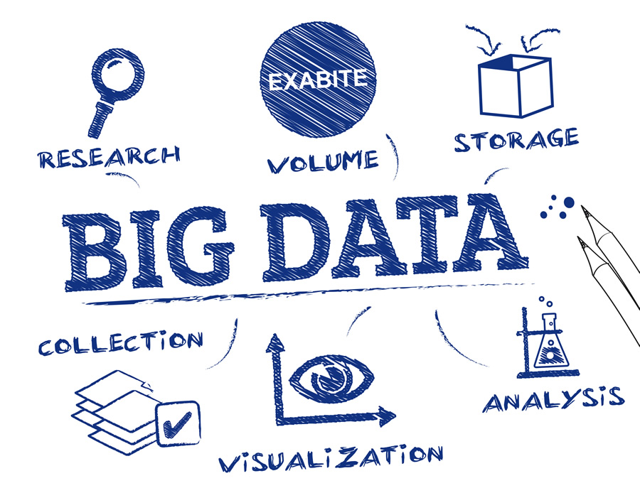 How #BigData Can Transform Your #Sales