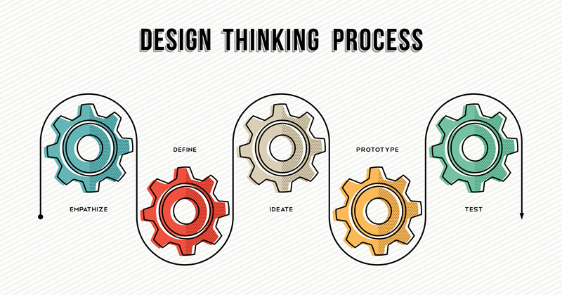 Make Design Thinking the Heart of Your Business Strategy