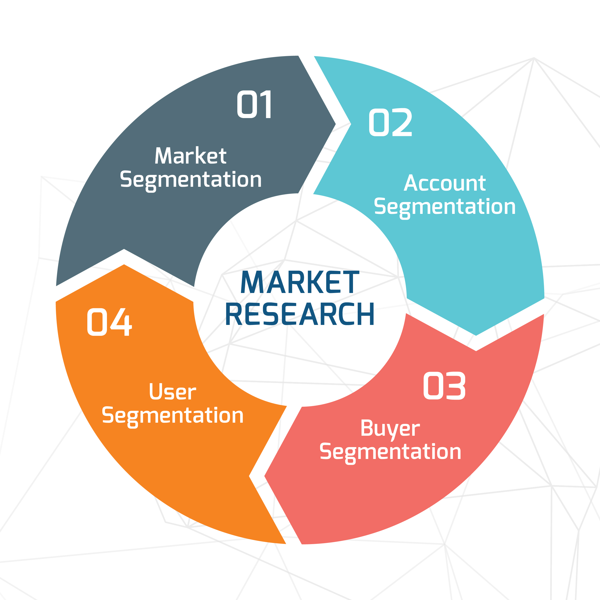 Consumer Research: How to Shape Your Marketing Approach