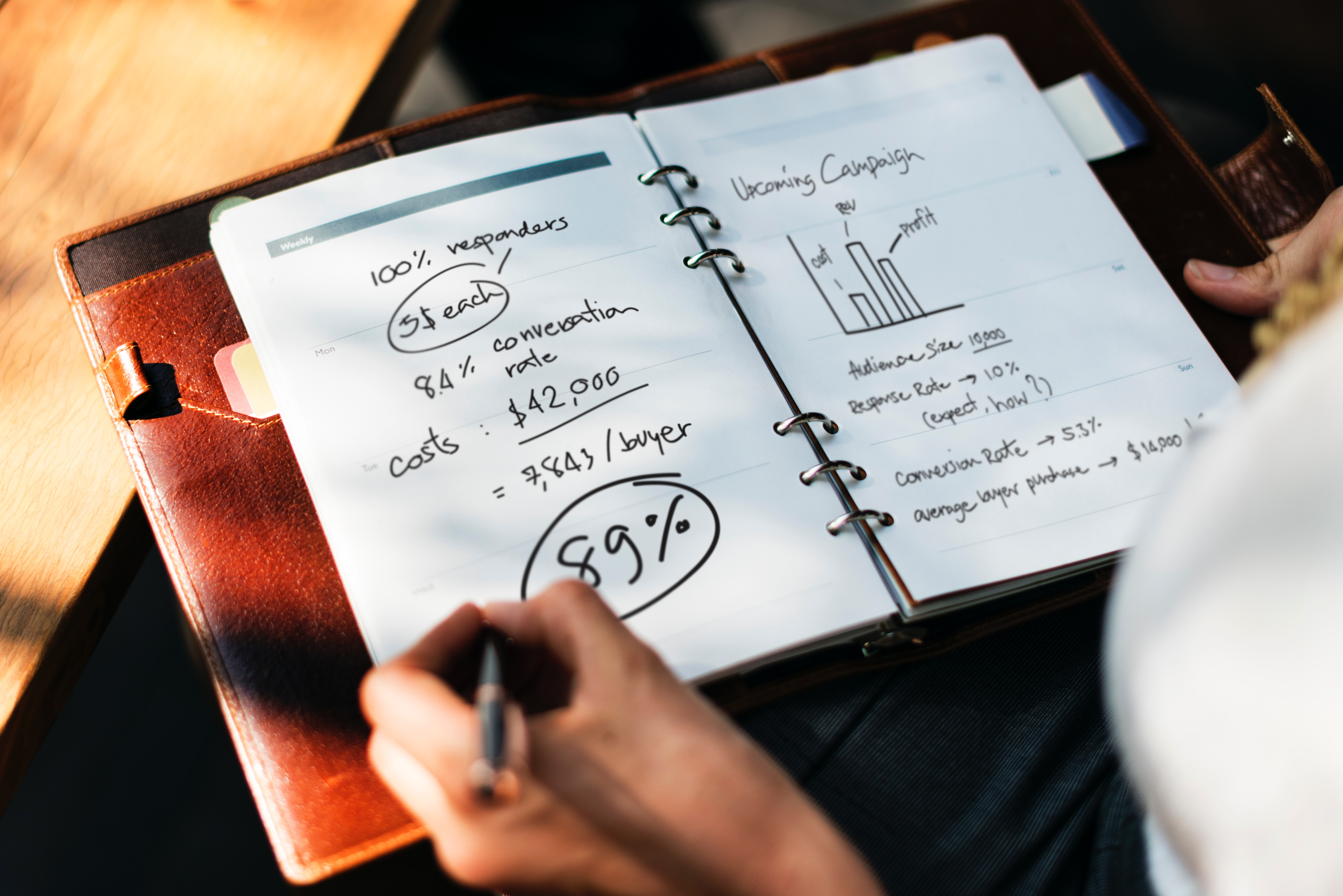 Tips for a Successful Startup: The Importance of Market Analysis