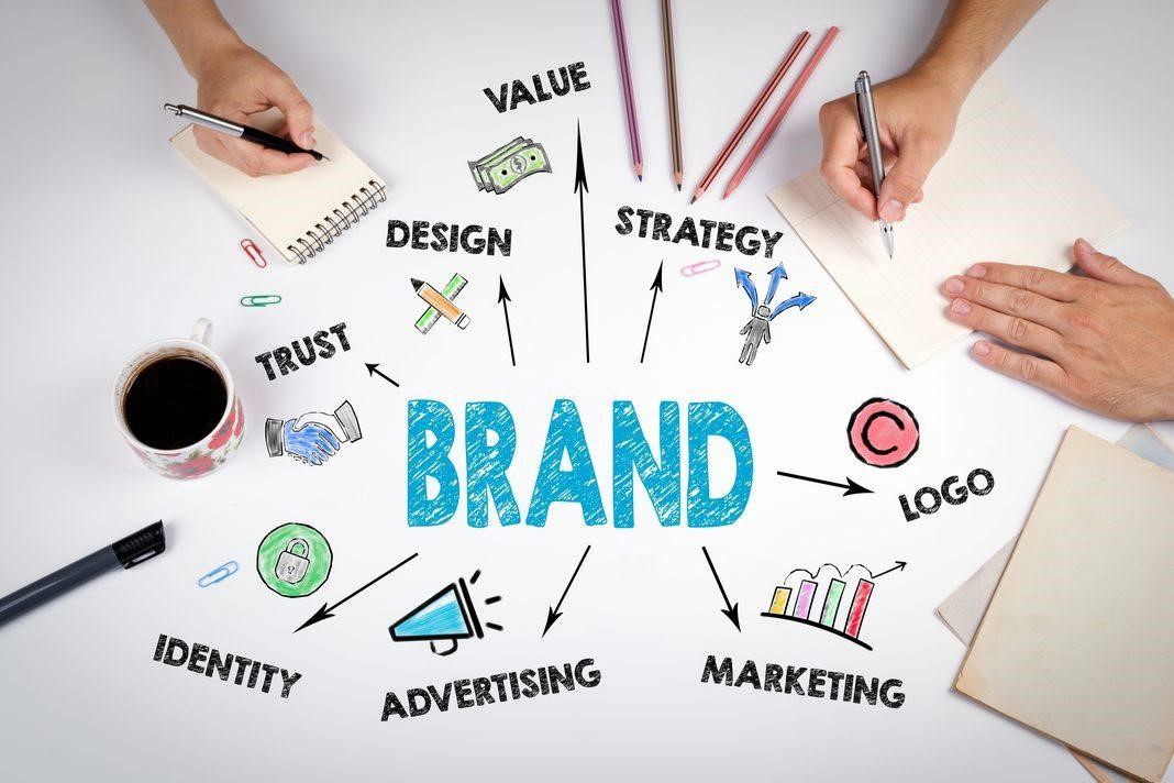 How to Create a Powerful Brand Identity