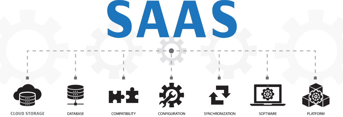 Small Business Benefits Of SaaS