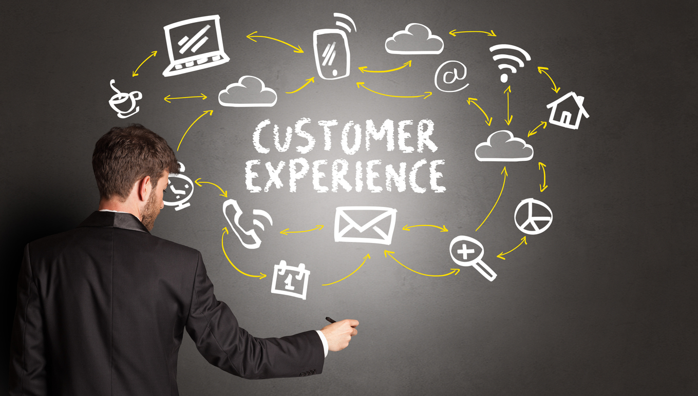 Customer Values: The Key to Building a Success Business